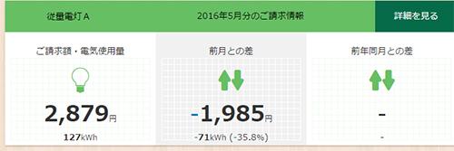 電気代2016-4